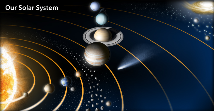 solar system moving - photo #24