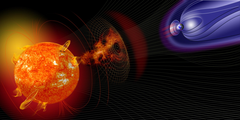 The Sun Earth Connection