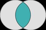 Vesica_piscis_circles.svg